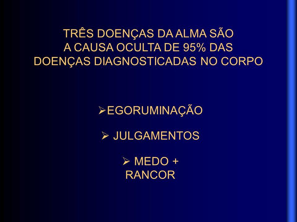 TRÊS DOENÇAS DA ALMA SÃO A CAUSA OCULTA DE 95% DAS