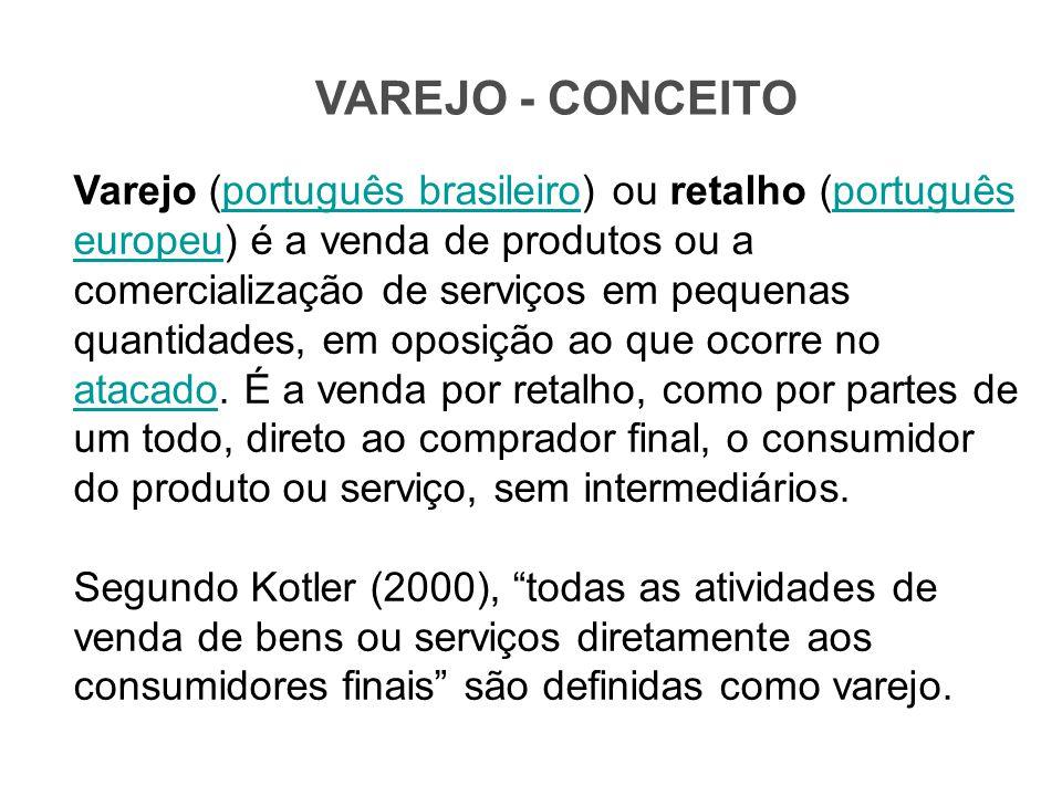 VAREJO - CONCEITO