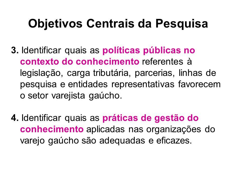 Objetivos Centrais da Pesquisa