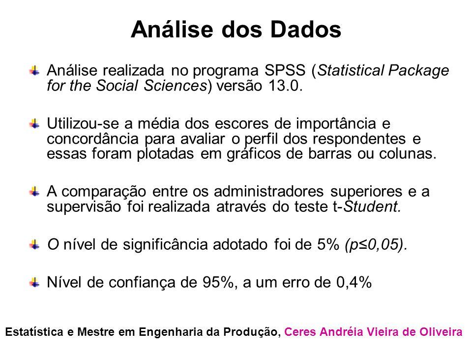 Análise dos Dados Análise realizada no programa SPSS (Statistical Package for the Social Sciences) versão 13.0.