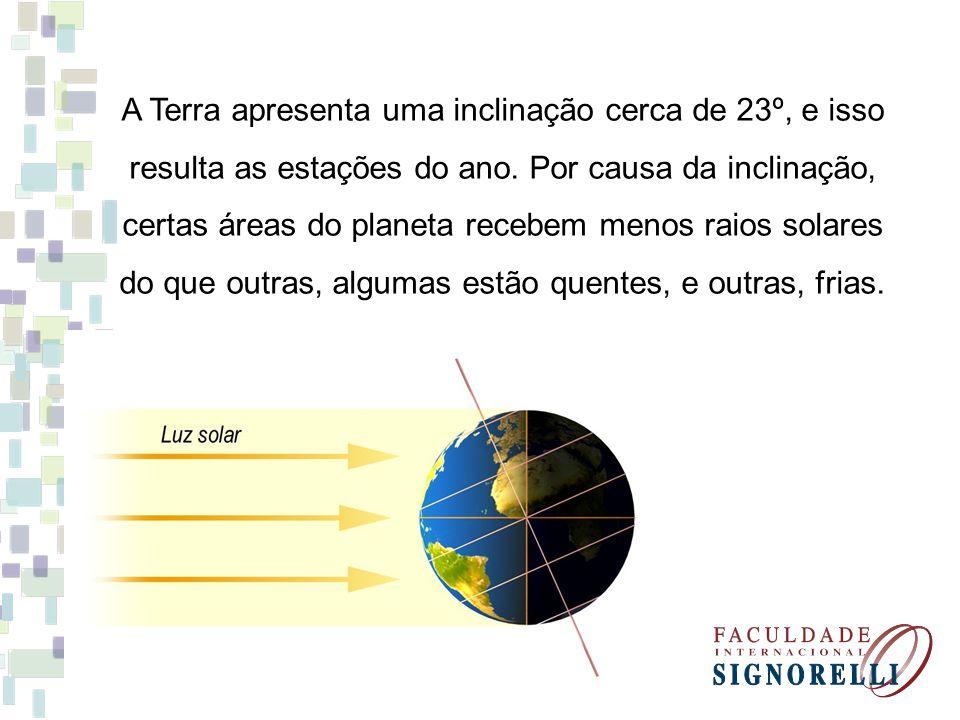 A Terra apresenta uma inclinação cerca de 23º, e isso resulta as estações do ano.