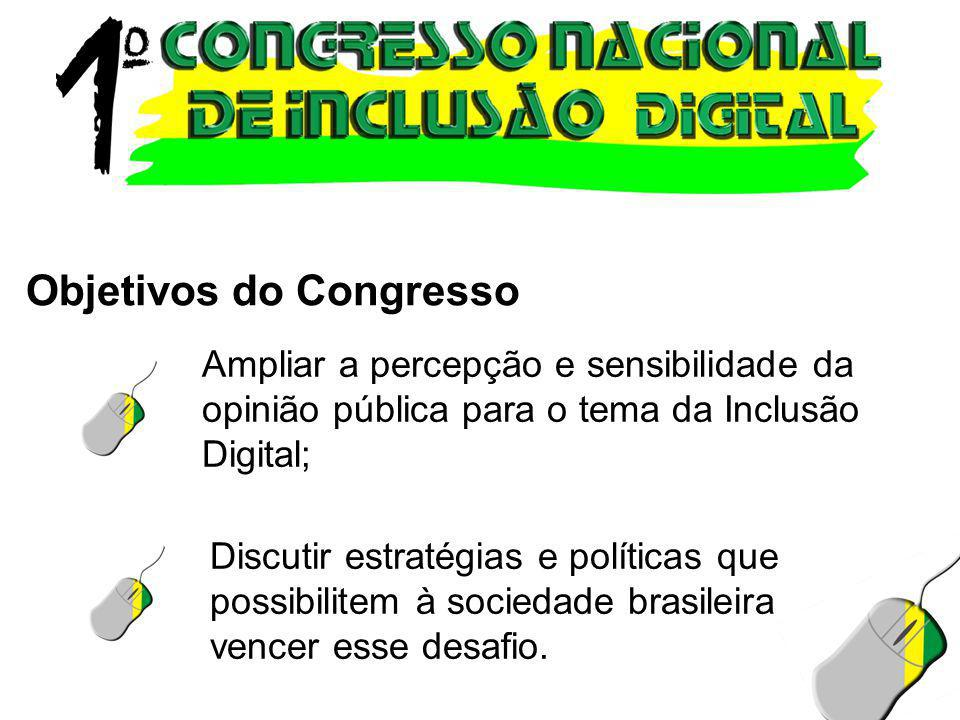 Objetivos do Congresso