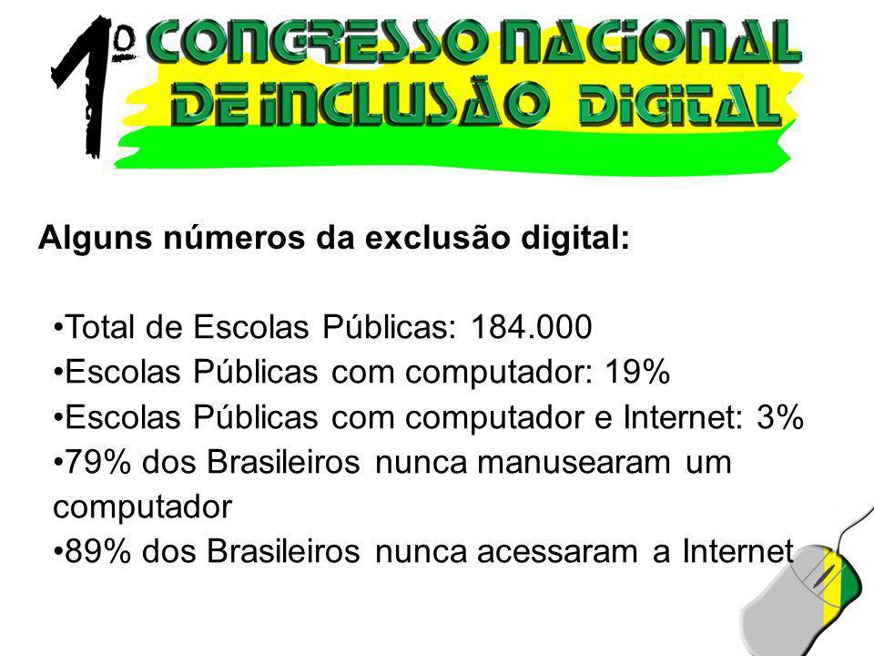 Alguns números da exclusão digital: