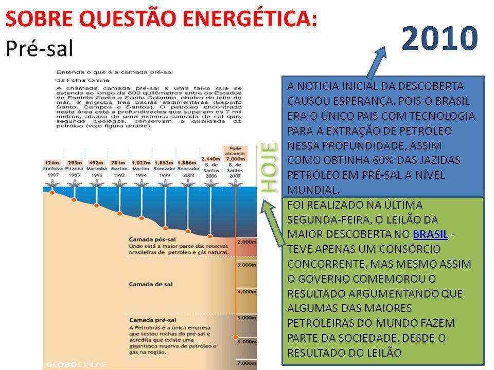 2010 SOBRE QUESTÃO ENERGÉTICA: Pré-sal HOJE