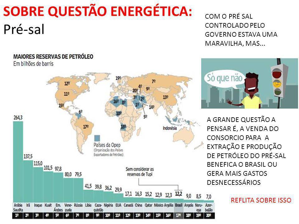 SOBRE QUESTÃO ENERGÉTICA: Pré-sal