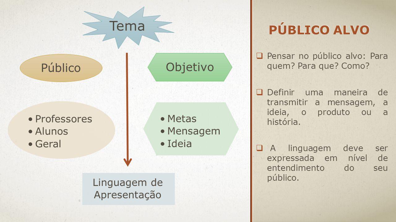 Tema Público Alvo Público Objetivo Professores Metas Alunos Mensagem