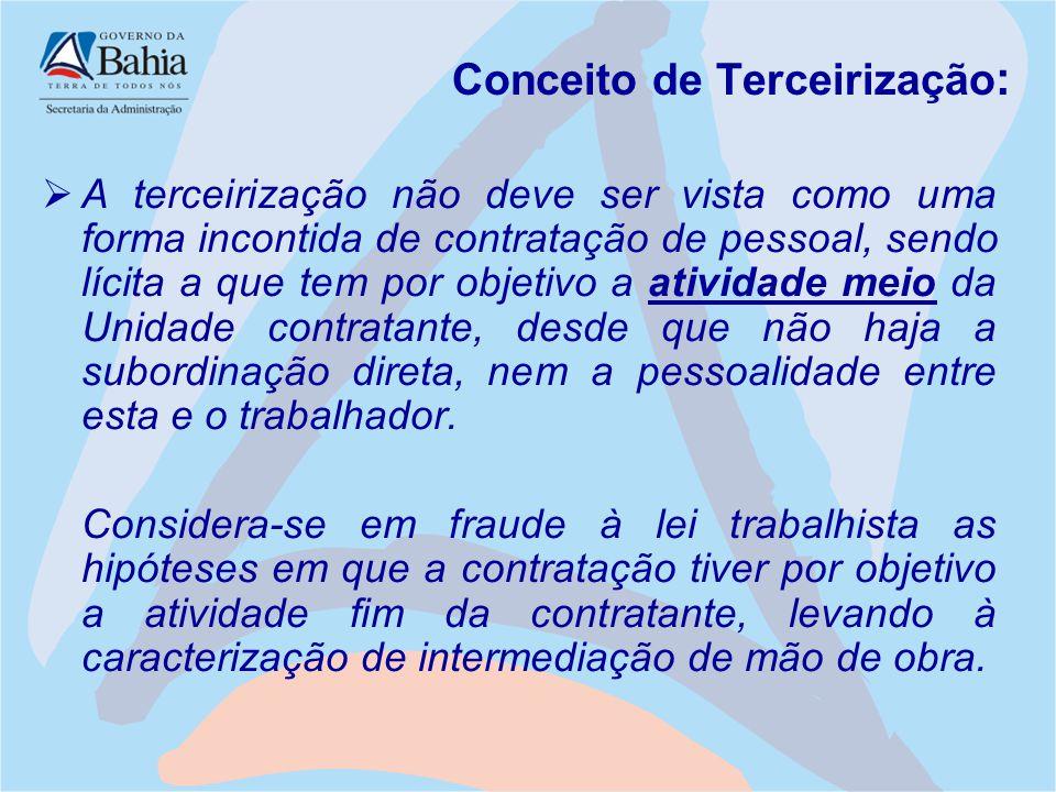 Conceito de Terceirização: