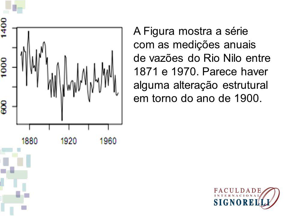 A Figura mostra a série com as medições anuais de vazões do Rio Nilo entre 1871 e 1970.