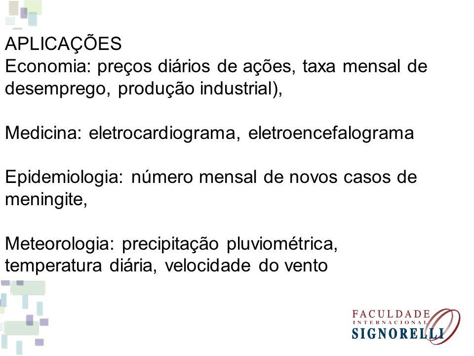 APLICAÇÕES Economia: preços diários de ações, taxa mensal de desemprego, produção industrial), Medicina: eletrocardiograma, eletroencefalograma.