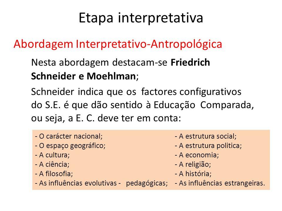 Etapa interpretativa Abordagem Interpretativo-Antropológica