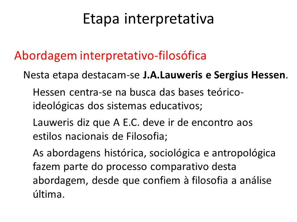 Etapa interpretativa Abordagem interpretativo-filosófica