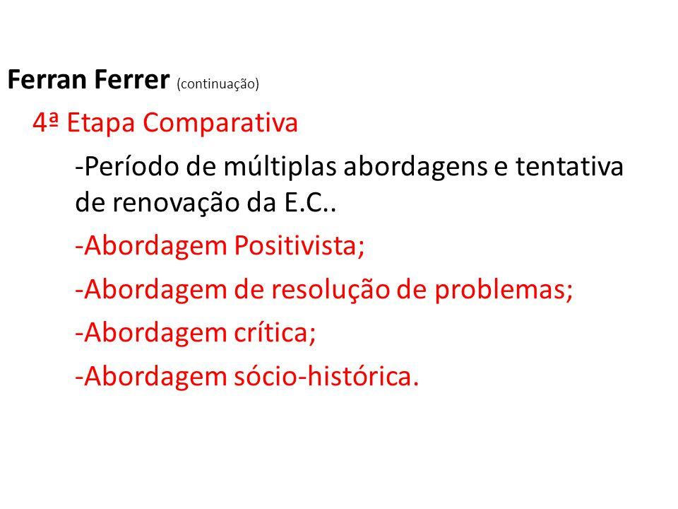 Ferran Ferrer (continuação) 4ª Etapa Comparativa -Período de múltiplas abordagens e tentativa de renovação da E.C..
