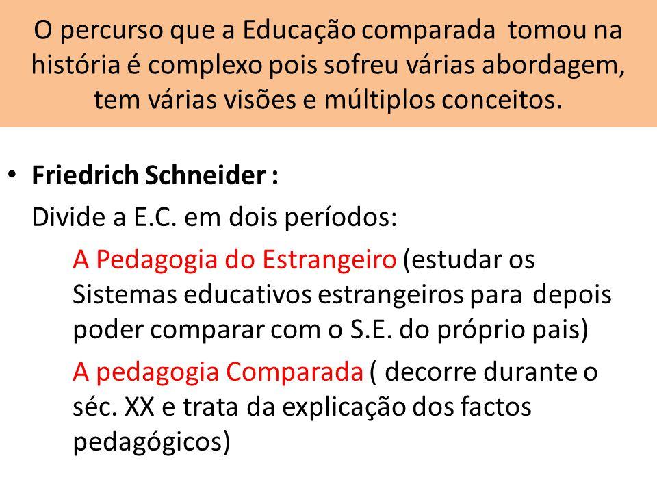 O percurso que a Educação comparada tomou na história é complexo pois sofreu várias abordagem, tem várias visões e múltiplos conceitos.