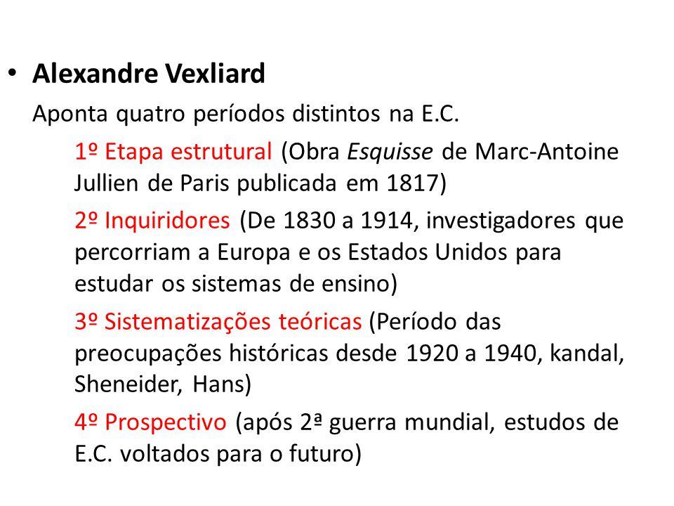 Alexandre Vexliard Aponta quatro períodos distintos na E.C.
