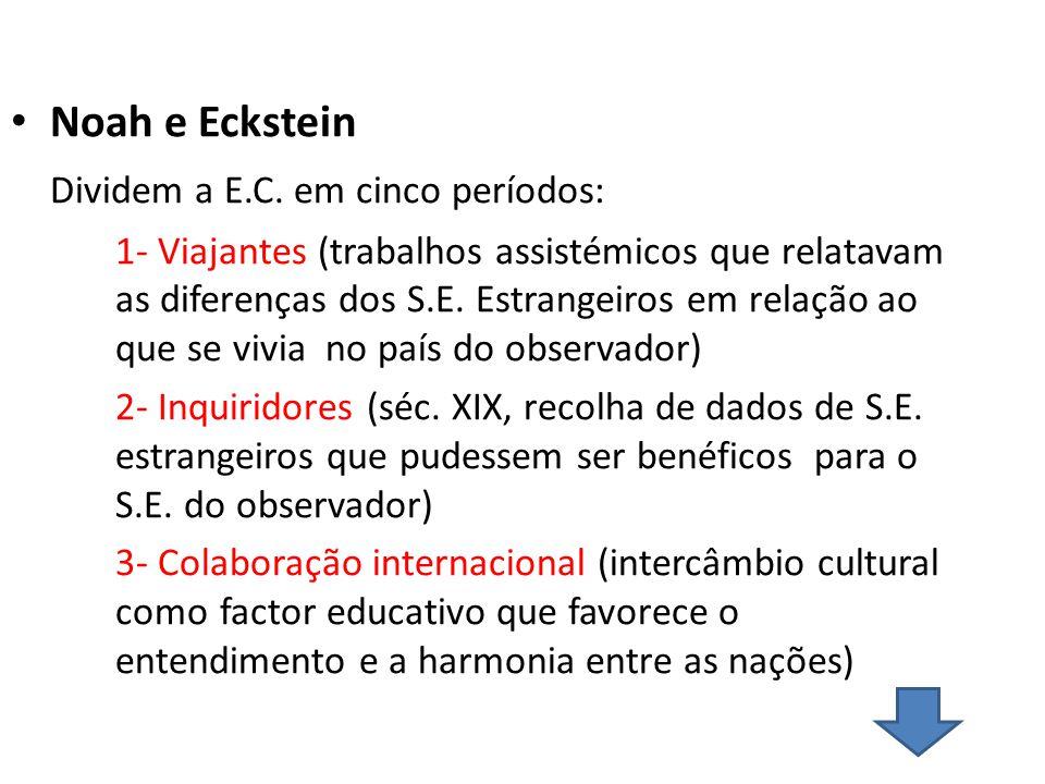 Dividem a E.C. em cinco períodos: