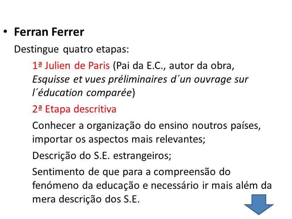 Ferran Ferrer Destingue quatro etapas: