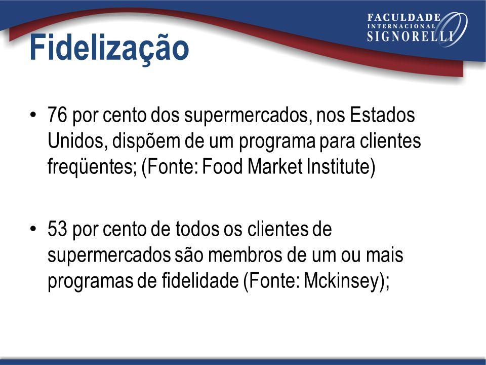 Fidelização 76 por cento dos supermercados, nos Estados Unidos, dispõem de um programa para clientes freqüentes; (Fonte: Food Market Institute)