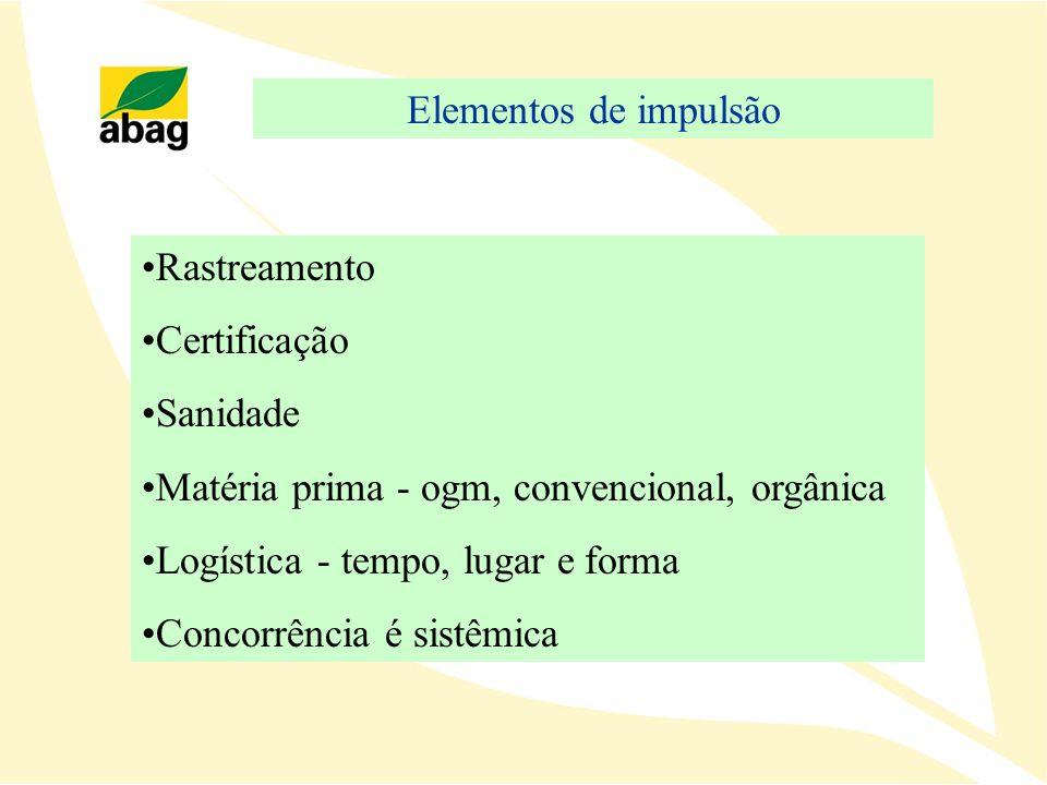 Elementos de impulsão Rastreamento. Certificação. Sanidade. Matéria prima - ogm, convencional, orgânica.