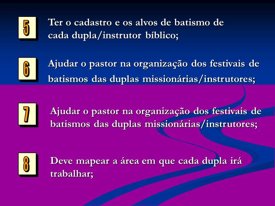 Ter o cadastro e os alvos de batismo de cada dupla/instrutor bíblico;