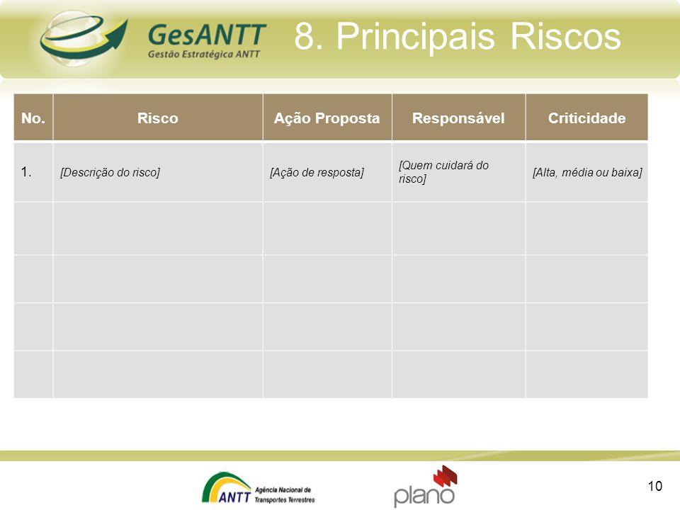 8. Principais Riscos No. Risco Ação Proposta Responsável Criticidade