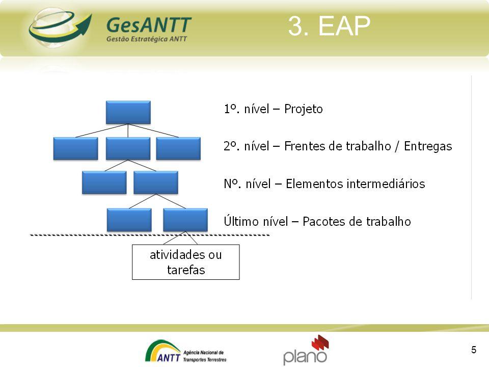 3. EAP