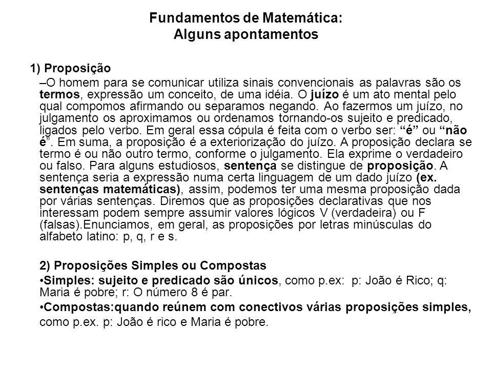 Fundamentos de Matemática: Alguns apontamentos