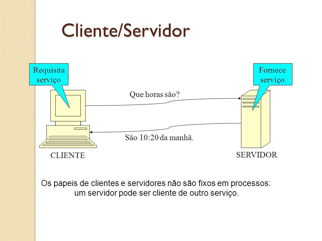 Cliente/Servidor Requisita serviço Fornece serviço Que horas são