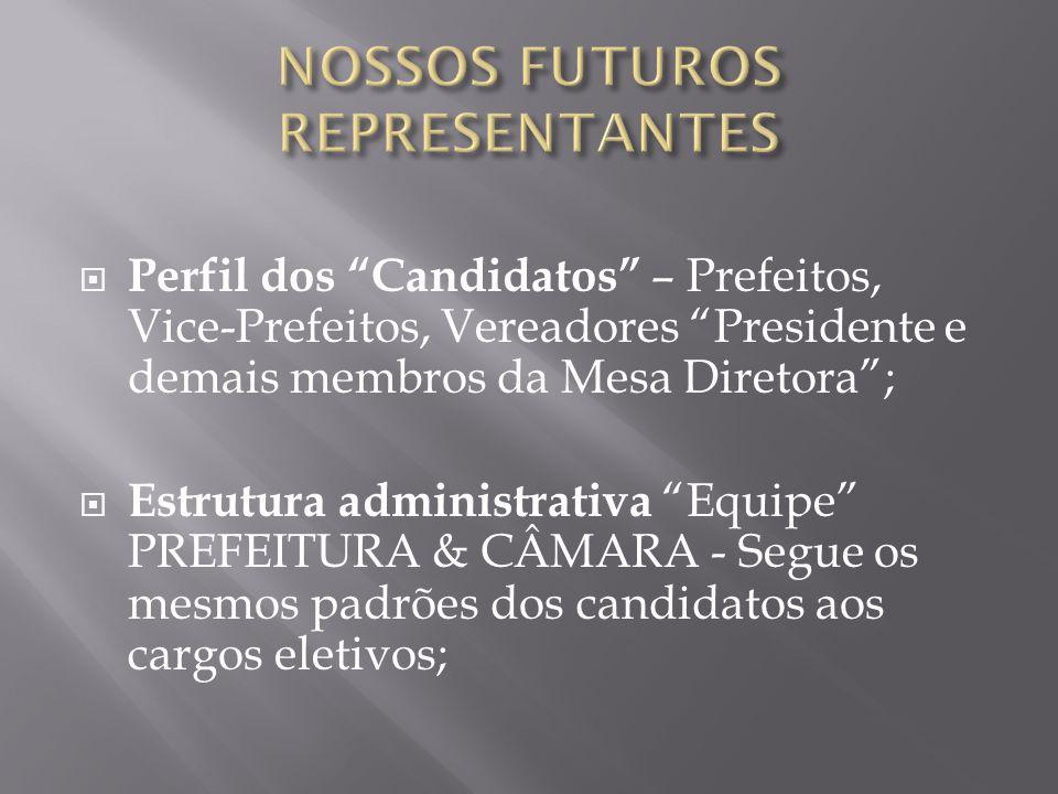 NOSSOS FUTUROS REPRESENTANTES