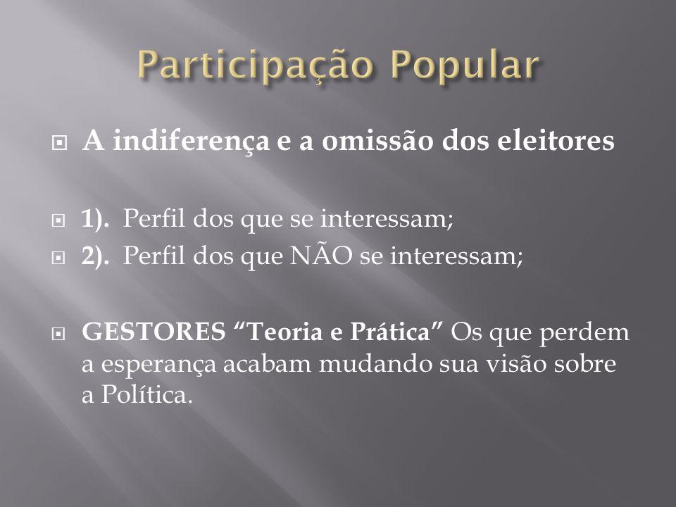 Participação Popular A indiferença e a omissão dos eleitores