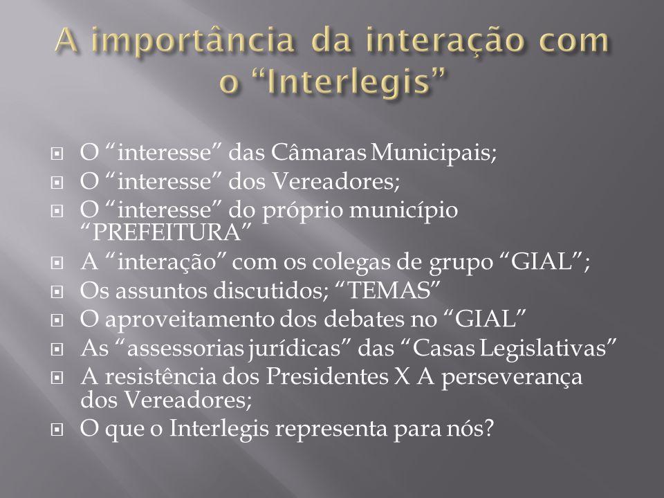 A importância da interação com o Interlegis