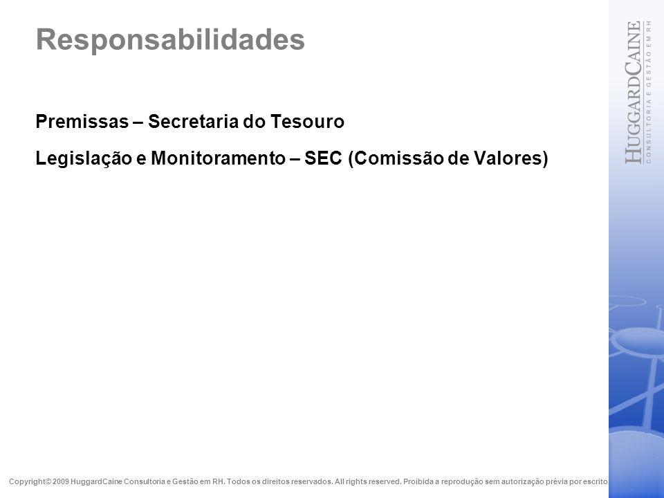 Responsabilidades Premissas – Secretaria do Tesouro