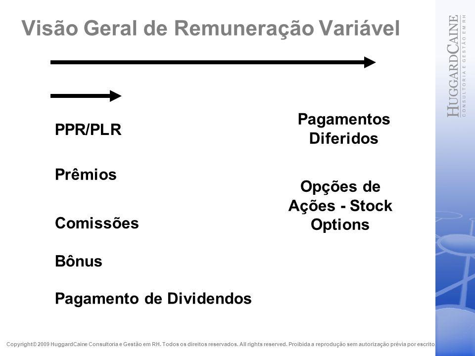 Visão Geral de Remuneração Variável