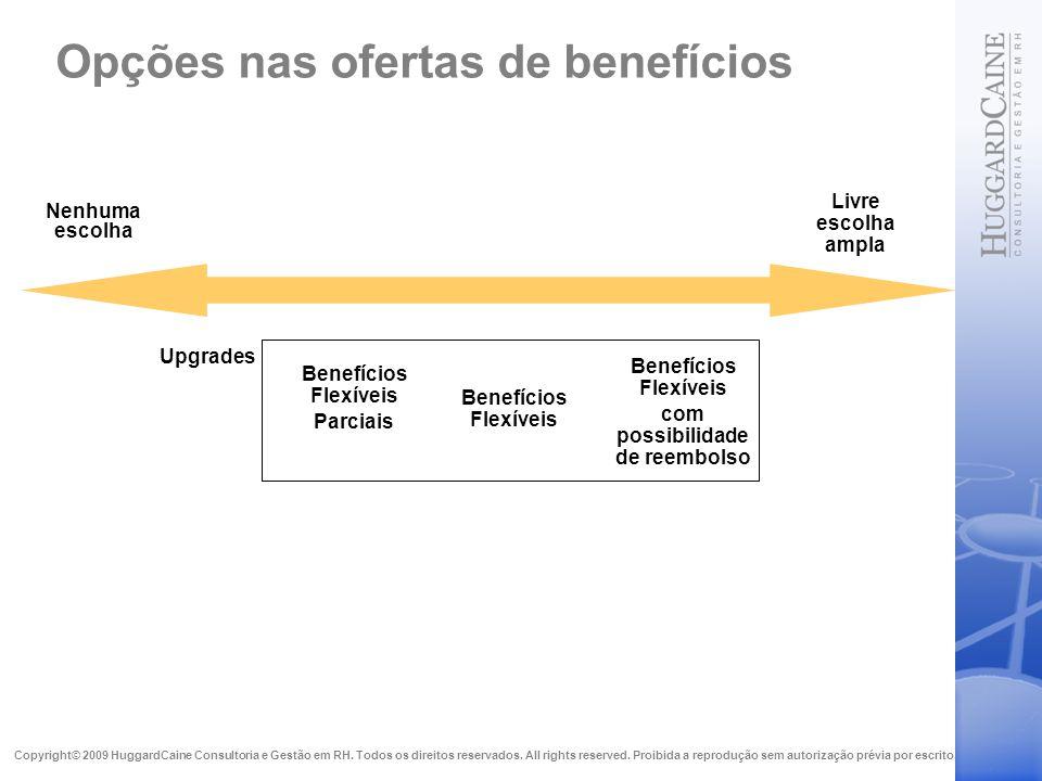 Opções nas ofertas de benefícios