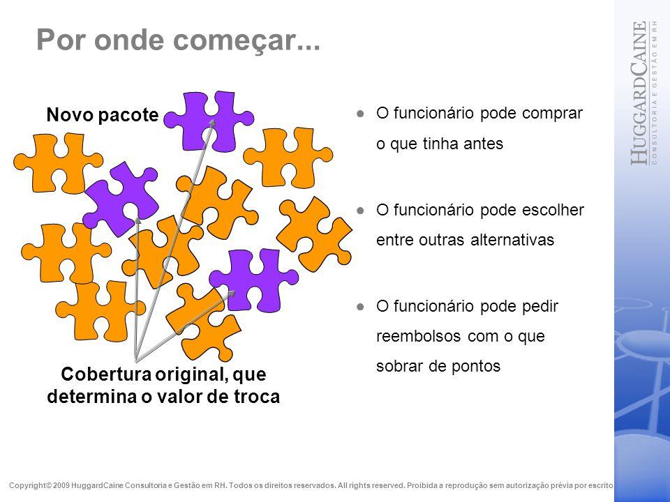 Cobertura original, que determina o valor de troca