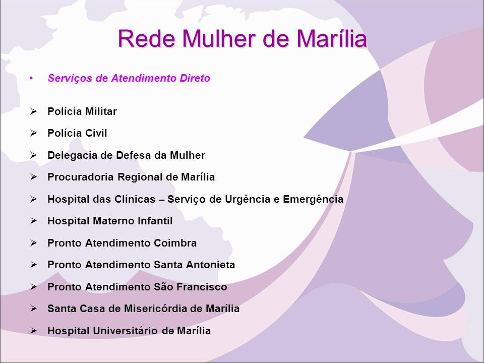 Rede Mulher de Marília Serviços de Atendimento Direto Polícia Militar