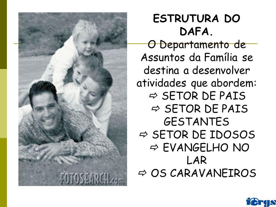 ESTRUTURA DO DAFA.