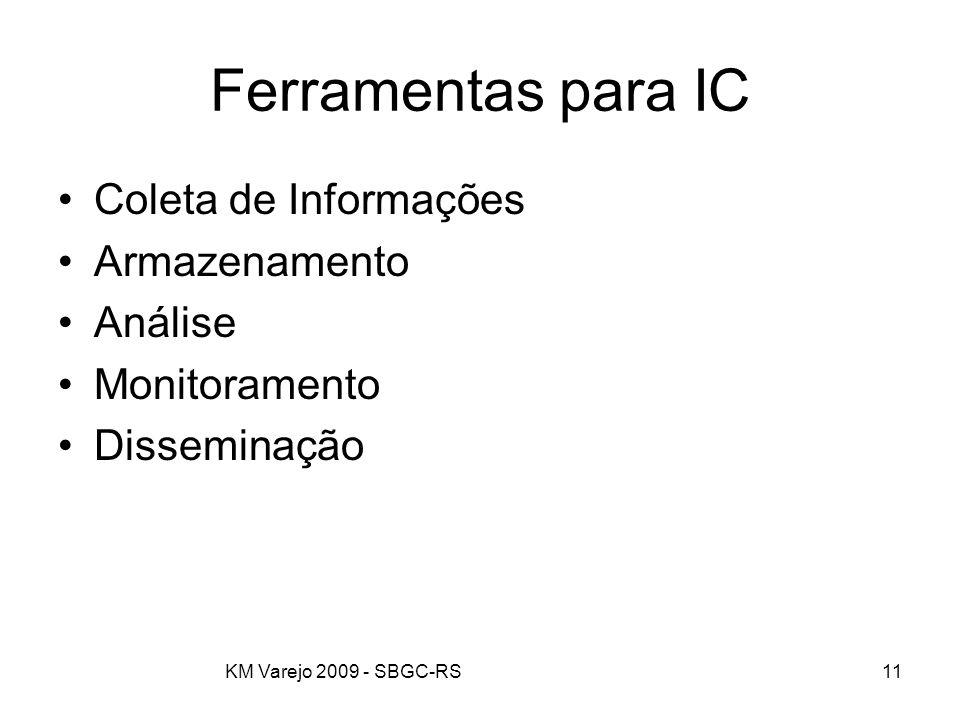 Ferramentas para IC Coleta de Informações Armazenamento Análise
