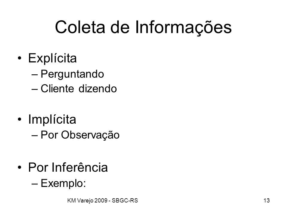 Coleta de Informações Explícita Implícita Por Inferência Perguntando