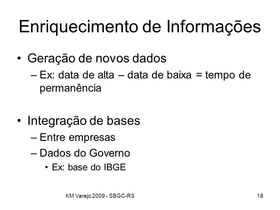 Enriquecimento de Informações