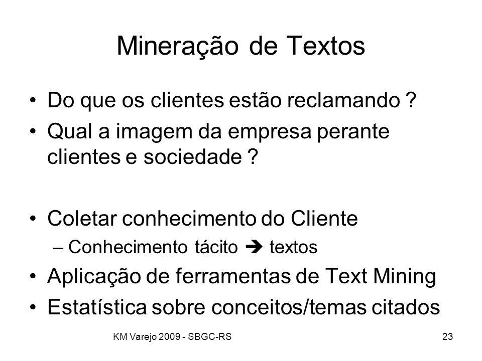 Mineração de Textos Do que os clientes estão reclamando