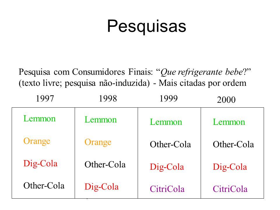 Pesquisas Pesquisa com Consumidores Finais: Que refrigerante bebe