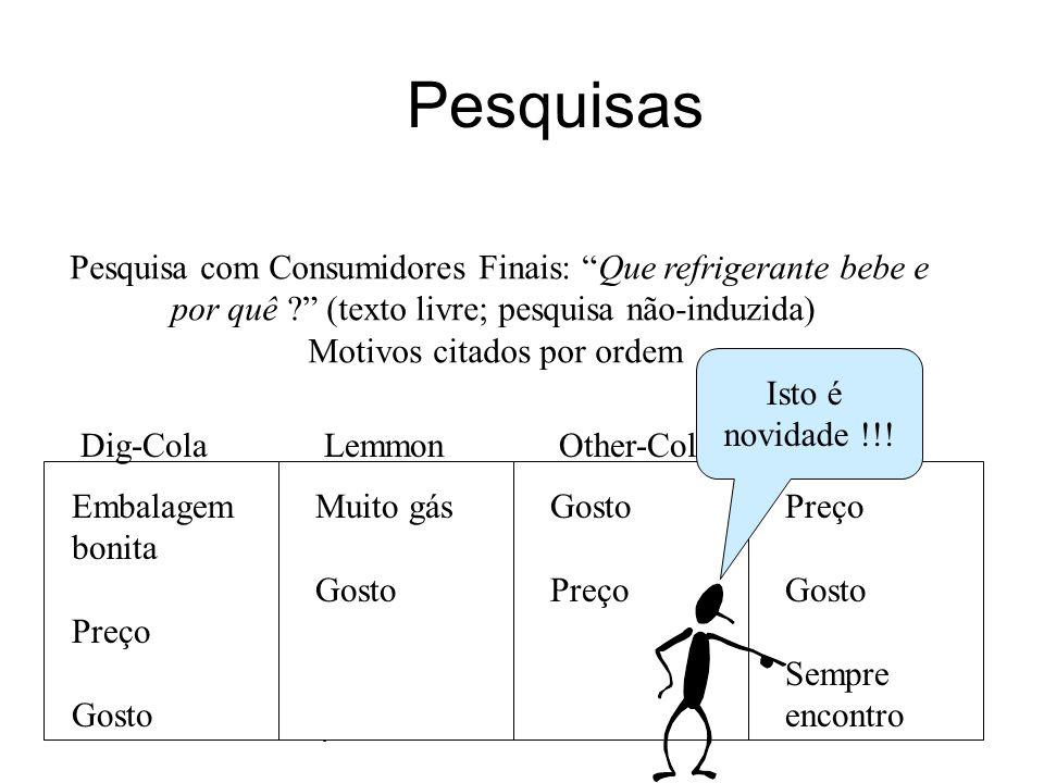 Pesquisas Pesquisa com Consumidores Finais: Que refrigerante bebe e