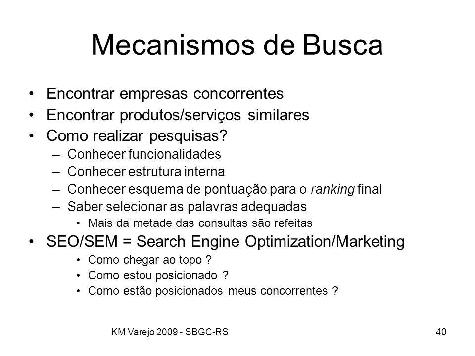 Mecanismos de Busca Encontrar empresas concorrentes