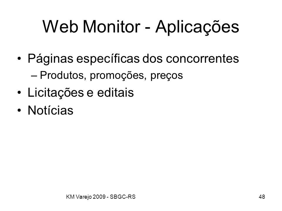 Web Monitor - Aplicações