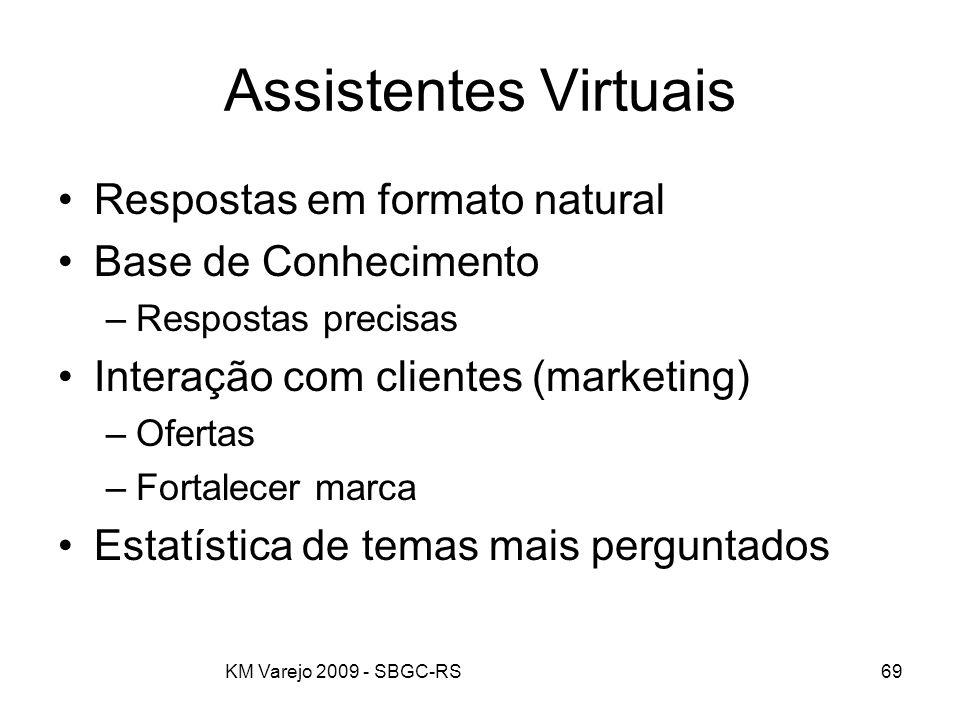 Assistentes Virtuais Respostas em formato natural Base de Conhecimento