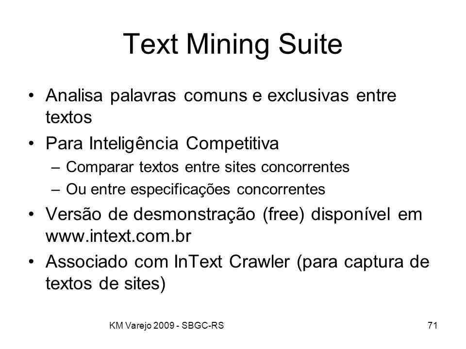 Text Mining Suite Analisa palavras comuns e exclusivas entre textos