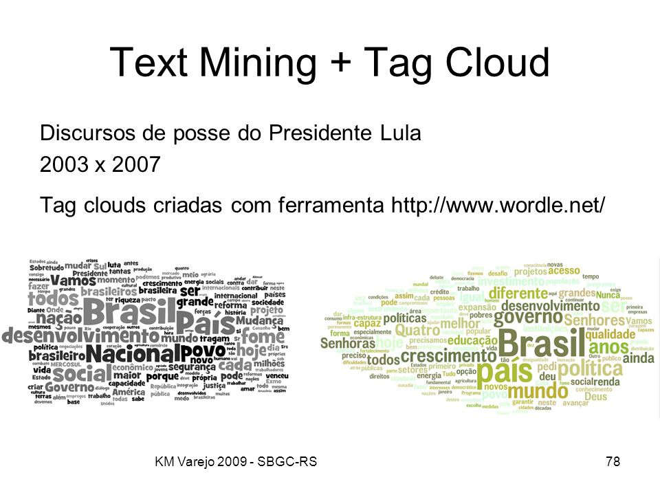 Text Mining + Tag Cloud Discursos de posse do Presidente Lula