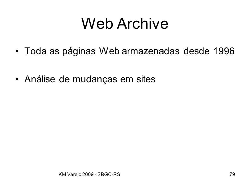 Web Archive Toda as páginas Web armazenadas desde 1996