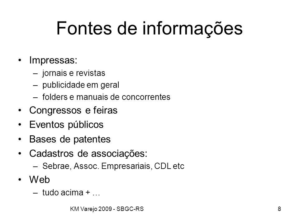 Fontes de informações Impressas: Congressos e feiras Eventos públicos