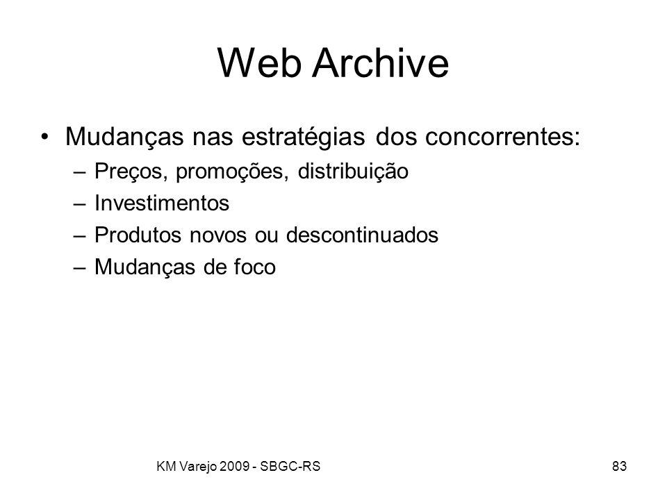 Web Archive Mudanças nas estratégias dos concorrentes: